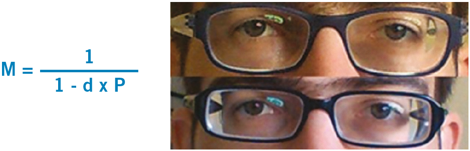 Calculation of the lens' minification effect (left) and perceived reduction of eyes' size in highly myopic wearers (right).